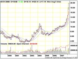 Rice_chart_4